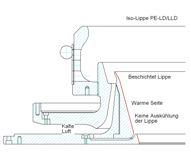 UB Tech - ISO-Lippe